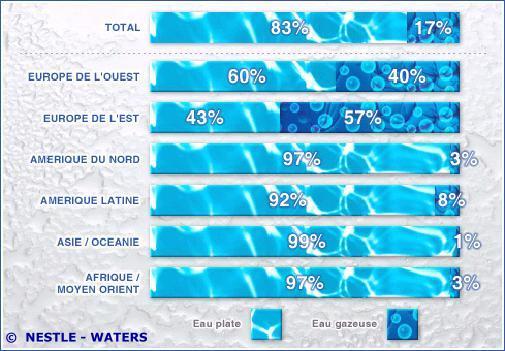 Revue du commerce international la bataille de l 39 eau en - L eau du robinet ou l eau en bouteille ...